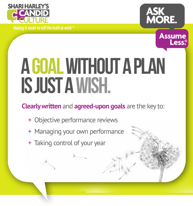 Setting goals for your job
